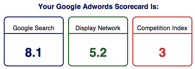 adwords-scorecard